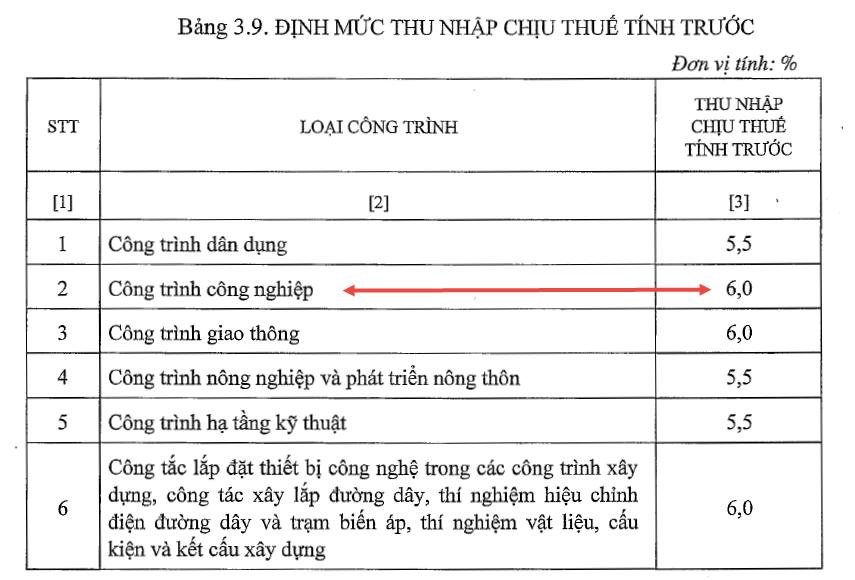 Thong tu 06/2016